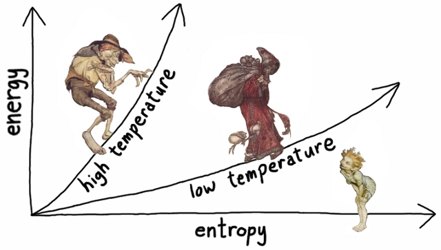 definition of enthalpy and entropy pdf